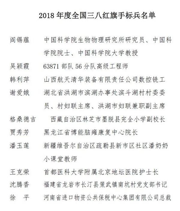 市工商联副会长贾秀芳荣获全国三八红旗手标兵荣誉称号